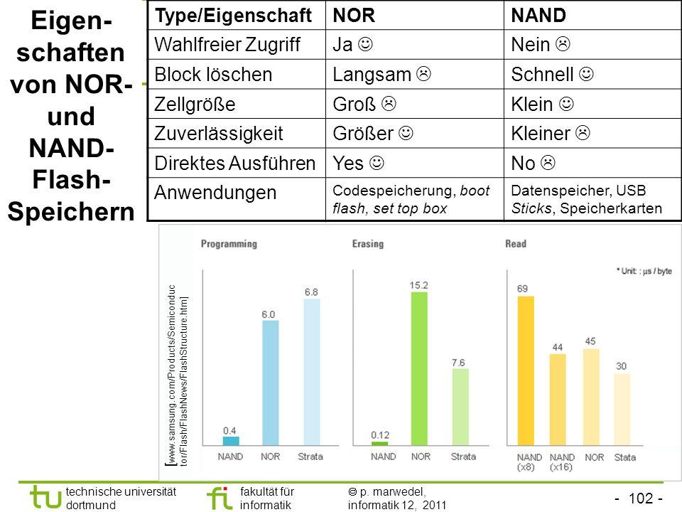 - 101 - technische universität dortmund fakultät für informatik p. marwedel, informatik 12, 2011 NOR- und NAND-Flash NOR: 1 Transistor zwischen Bitlei