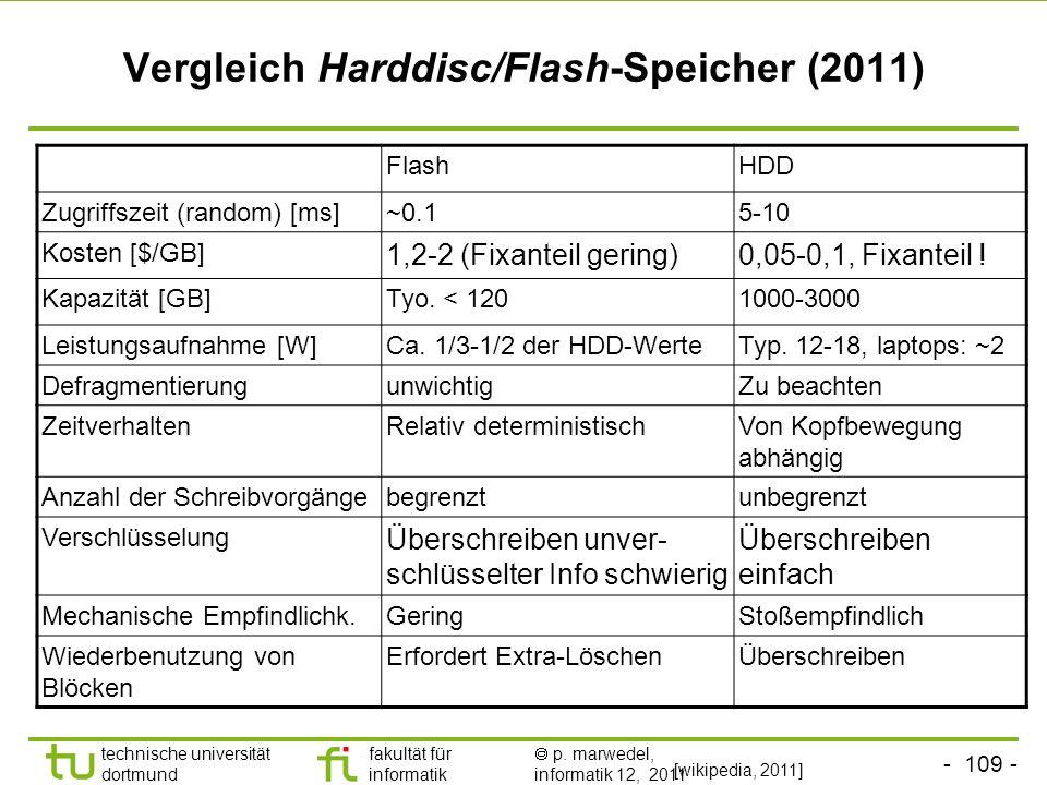 - 108 - technische universität dortmund fakultät für informatik p. marwedel, informatik 12, 2011 Flash-spezifische Dateisysteme Zwei Ebenen können ine