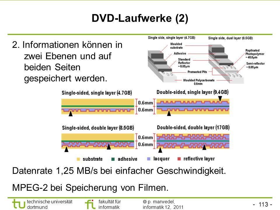 - 112 - technische universität dortmund fakultät für informatik p. marwedel, informatik 12, 2011 DVD-Laufwerke (1) Kapazität gegenüber CDs erhöht: 1.