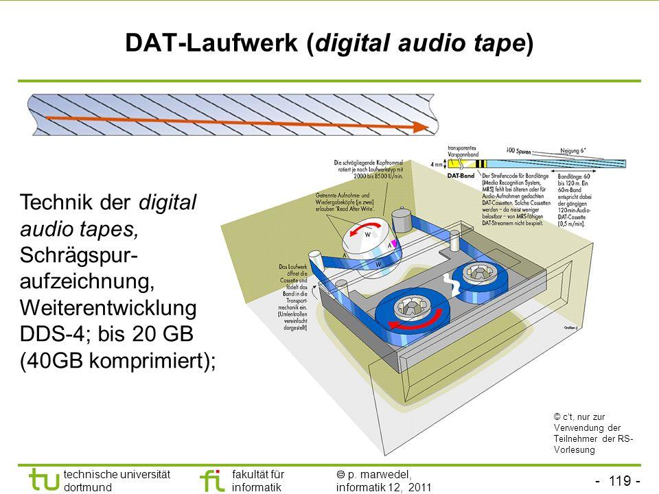 - 118 - technische universität dortmund fakultät für informatik p. marwedel, informatik 12, 2011 QIC-Laufwerk (Quarter inch tape) © ct, nur zur Verwen