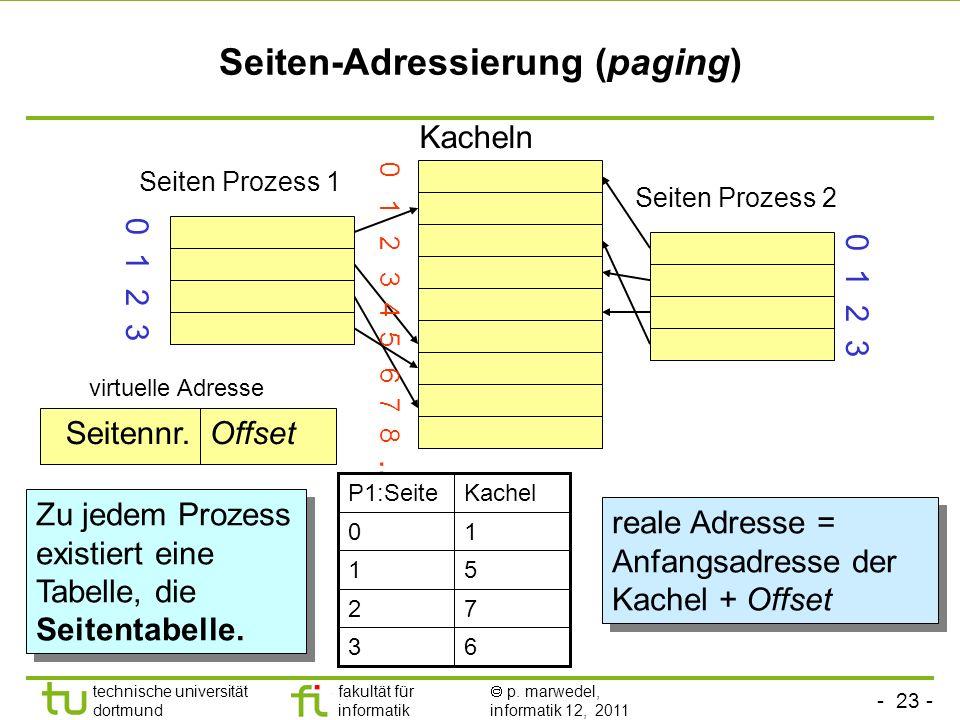 - 22 - technische universität dortmund fakultät für informatik p. marwedel, informatik 12, 2011 Seiten-Adressierung (paging) Einteilung der realen Adr
