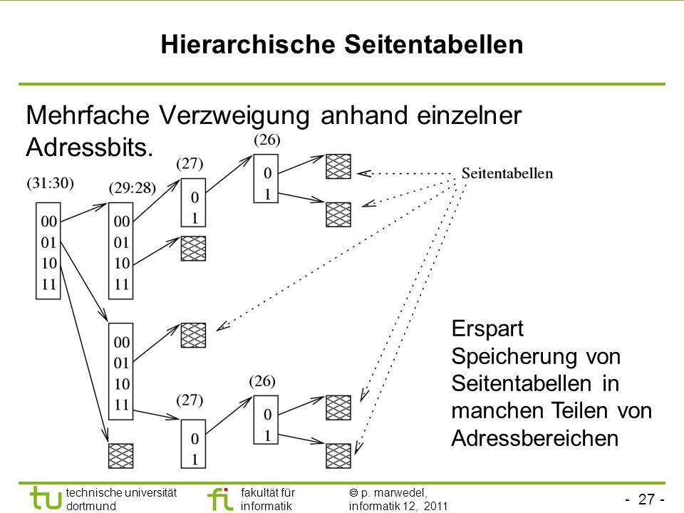 - 26 - technische universität dortmund fakultät für informatik p. marwedel, informatik 12, 2011 Lücken im virtuellen Adressraum Bei MIPS-Konvention: A
