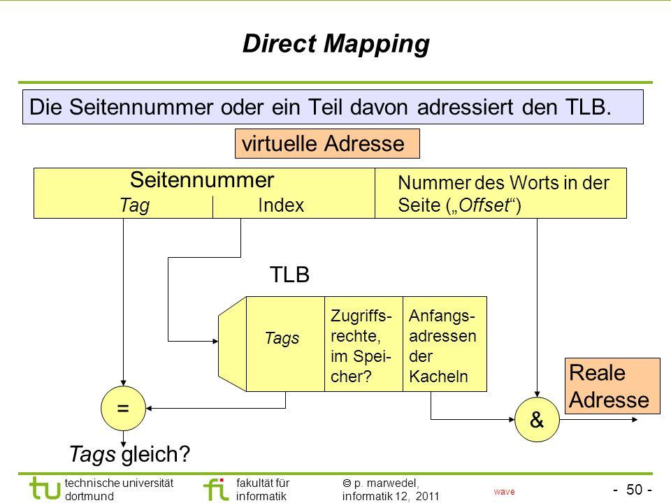 - 49 - technische universität dortmund fakultät für informatik p. marwedel, informatik 12, 2011 Die 3 Organisationsformen von TLBs Drei Organisationsf