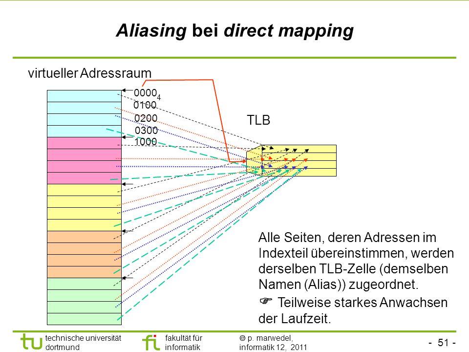 - 50 - technische universität dortmund fakultät für informatik p. marwedel, informatik 12, 2011 Direct Mapping Die Seitennummer oder ein Teil davon ad