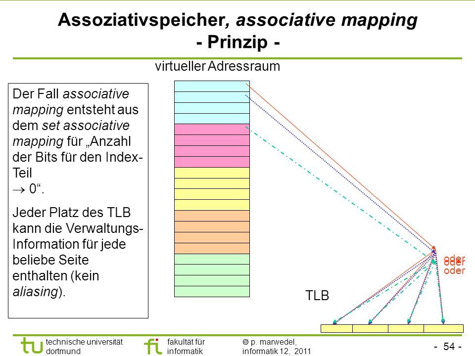- 53 - technische universität dortmund fakultät für informatik p. marwedel, informatik 12, 2011 Mengen-assoziative Abbildung - Realisierung - virtuell