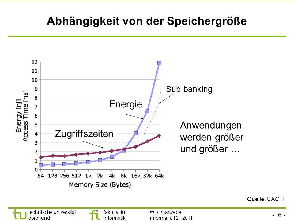 - 5 - technische universität dortmund fakultät für informatik p. marwedel, informatik 12, 2011 Trend der Leistungen von DRAM Die Leistungsslücke zwisc