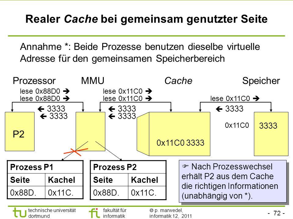 - 71 - technische universität dortmund fakultät für informatik p. marwedel, informatik 12, 2011 Gemeinsam genutzte Seiten (sharing) Kacheln 0 1 2 3 4