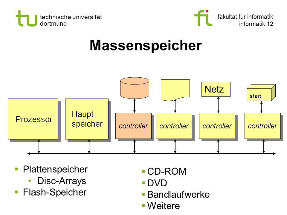 - 83 - technische universität dortmund fakultät für informatik p. marwedel, informatik 12, 2011 Zusammenfassung Cache-Zeilen: Einheit der Gültigkeitsp