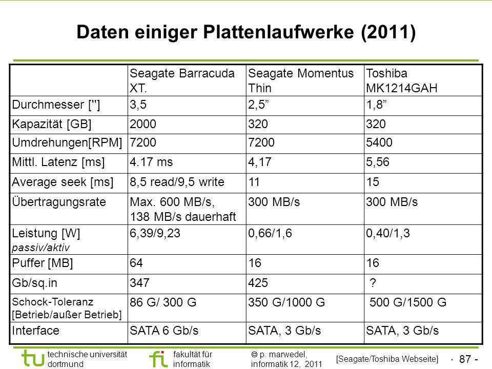 - 86 - technische universität dortmund fakultät für informatik p. marwedel, informatik 12, 2011 Einteilung der Platten in Sektoren, Spuren und Zylinde