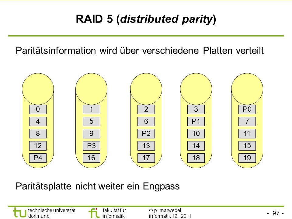 - 96 - technische universität dortmund fakultät für informatik p. marwedel, informatik 12, 2011 RAID 4 Wie RAID-3, jedoch mit einem Striping-Faktor vo