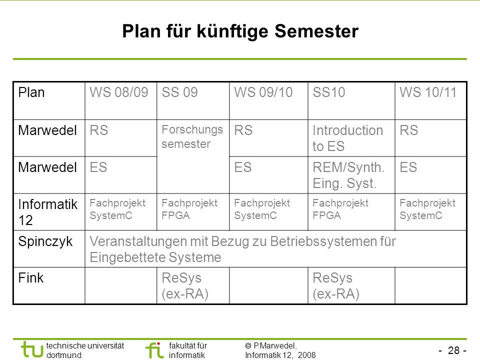- 28 - technische universität dortmund fakultät für informatik P.Marwedel, Informatik 12, 2008 Plan für künftige Semester PlanWS 08/09SS 09WS 09/10SS1