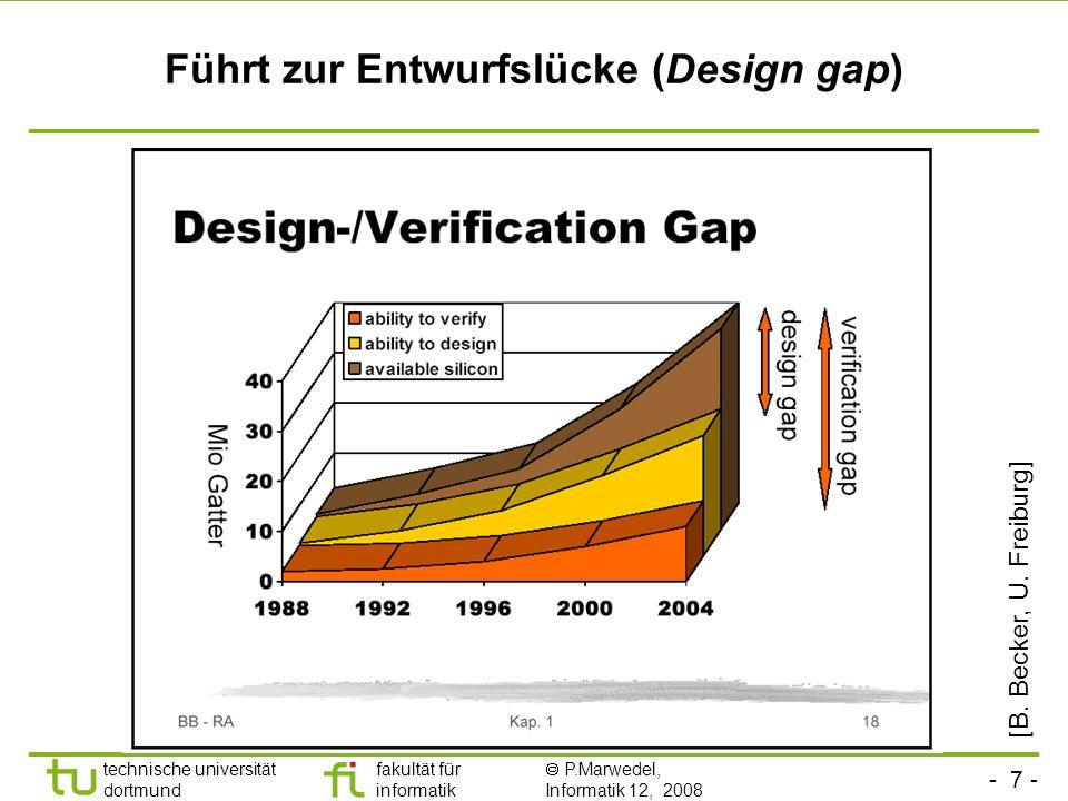 - 7 - technische universität dortmund fakultät für informatik P.Marwedel, Informatik 12, 2008 Führt zur Entwurfslücke (Design gap) [B. Becker, U. Frei