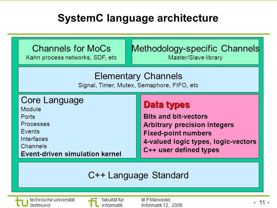 - 11 - technische universität dortmund fakultät für informatik P.Marwedel, Informatik 12, 2008 Universität Dortmund SystemC language architecture C++