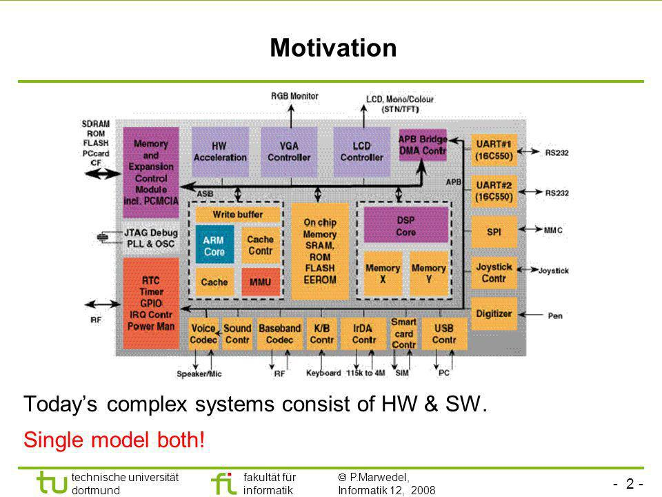 - 2 - technische universität dortmund fakultät für informatik P.Marwedel, Informatik 12, 2008 Universität Dortmund Motivation Todays complex systems c