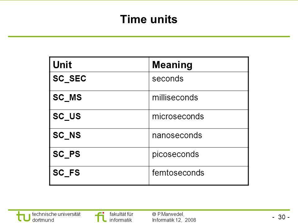 - 30 - technische universität dortmund fakultät für informatik P.Marwedel, Informatik 12, 2008 Universität Dortmund Time units UnitMeaning SC_SECsecon