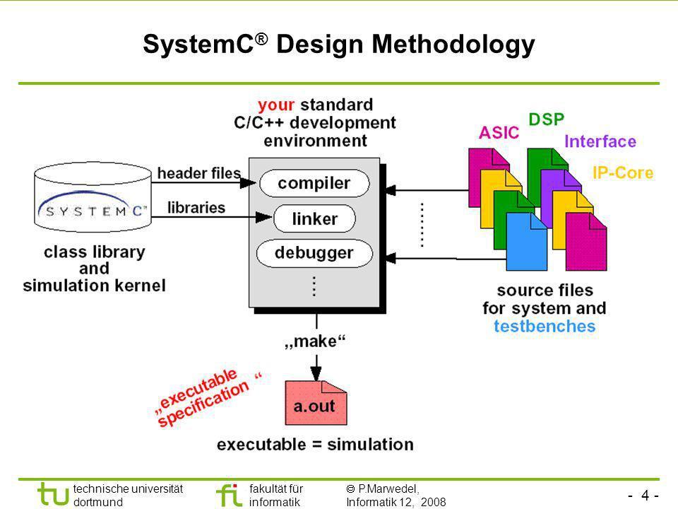 - 4 - technische universität dortmund fakultät für informatik P.Marwedel, Informatik 12, 2008 Universität Dortmund SystemC ® Design Methodology