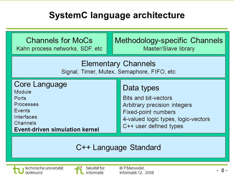 - 8 - technische universität dortmund fakultät für informatik P.Marwedel, Informatik 12, 2008 Universität Dortmund SystemC language architecture C++ L