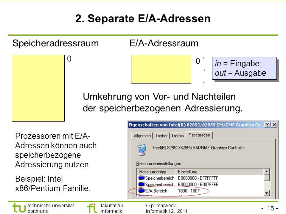 - 14 - technische universität dortmund fakultät für informatik p. marwedel, informatik 12, 2011 Eigenschaften speicherbezogener E/A-Adressierung Vorte