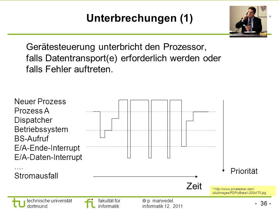 - 35 - technische universität dortmund fakultät für informatik p. marwedel, informatik 12, 2011 Polling Polling = gelegentliches Prüfen des Bereit-Bit