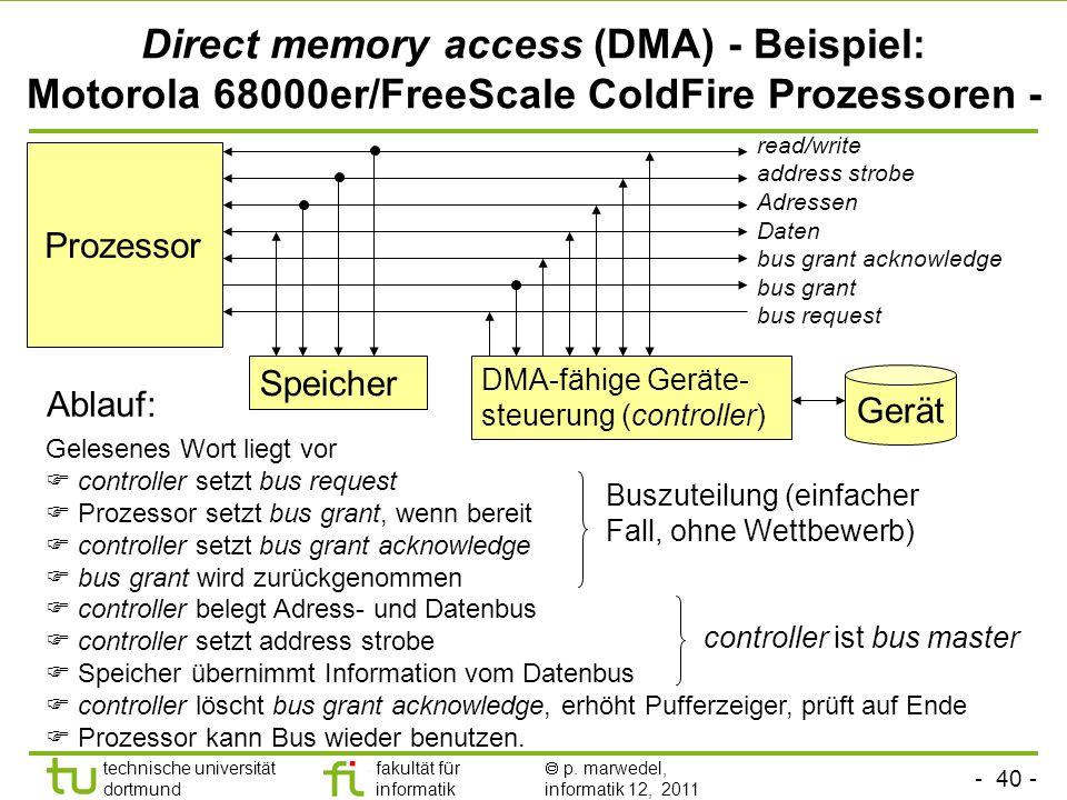 - 39 - technische universität dortmund fakultät für informatik p. marwedel, informatik 12, 2011 Direct memory access (DMA) & Buszuteilung Beim direct