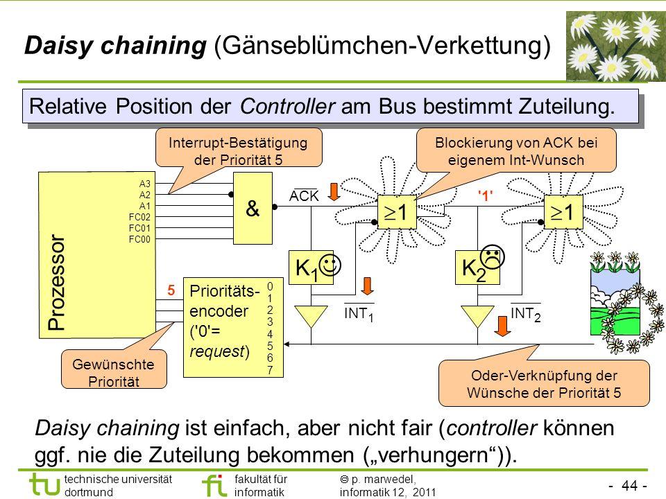 - 43 - technische universität dortmund fakultät für informatik p. marwedel, informatik 12, 2011 Buszuteilung Wie entscheidet man bei der Busvergabe im