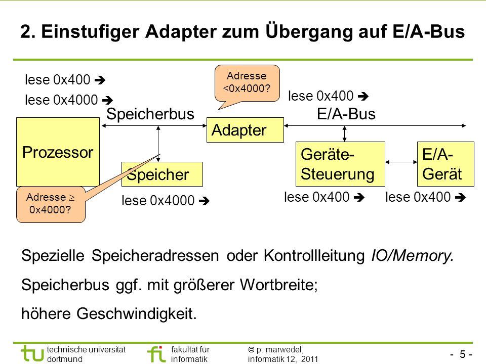 - 4 - technische universität dortmund fakultät für informatik p. marwedel, informatik 12, 2011 1. Ein einziger Bus Prozessor SpeicherGeräte- Steuerung