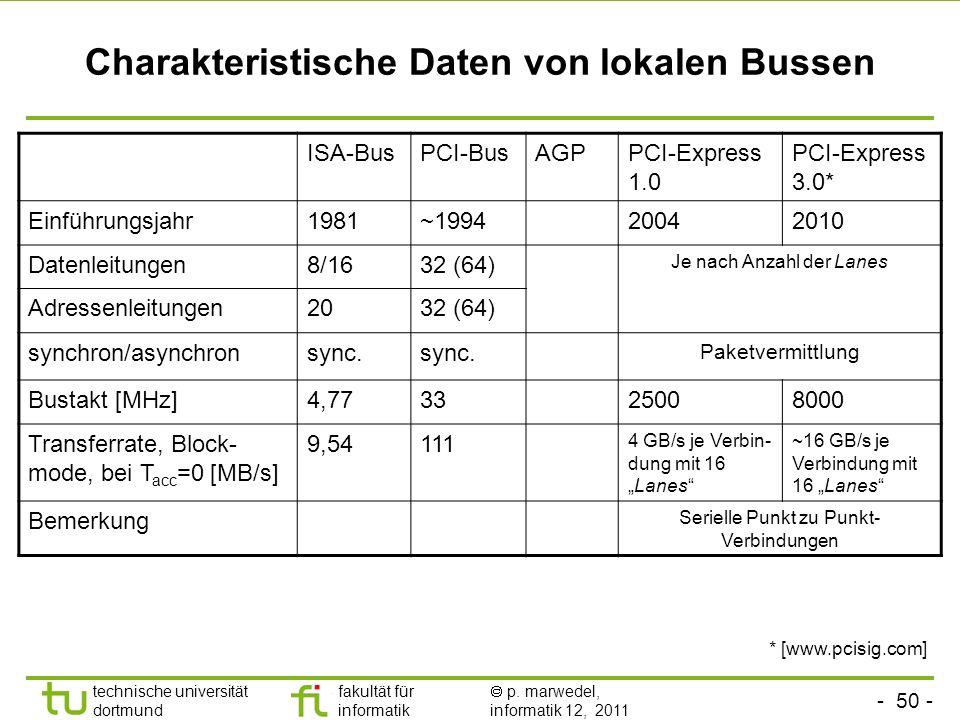 - 49 - technische universität dortmund fakultät für informatik p. marwedel, informatik 12, 2011 Standardbusse Speicherbusse: schnellste Busse Lokale B