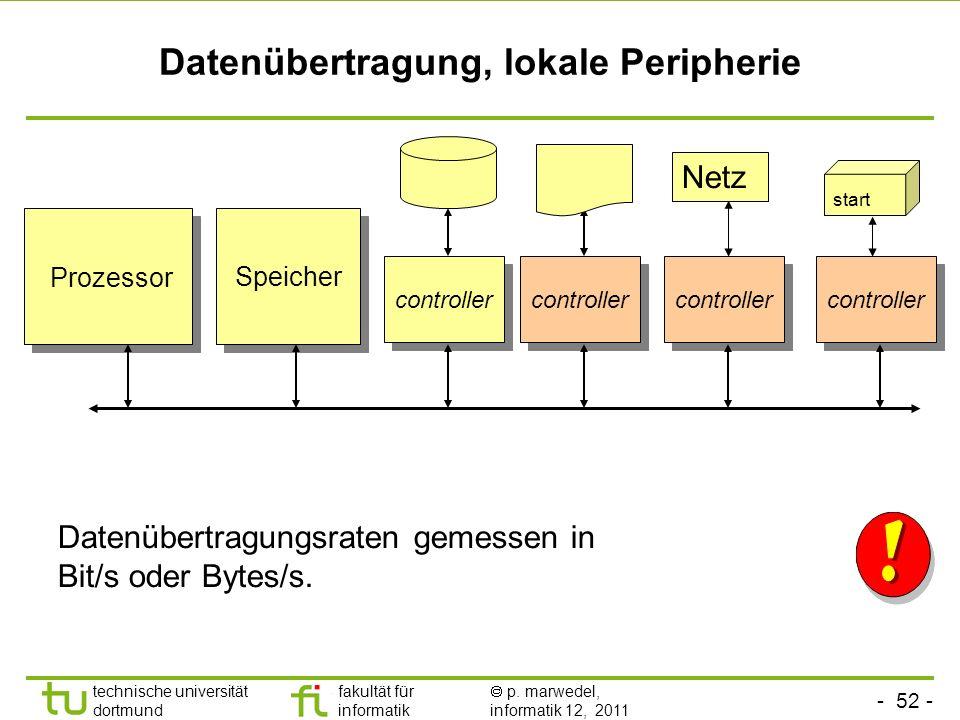 - 51 - technische universität dortmund fakultät für informatik p. marwedel, informatik 12, 2011 Zusammenfassung Methoden der Buszuteilung (bus arbitra