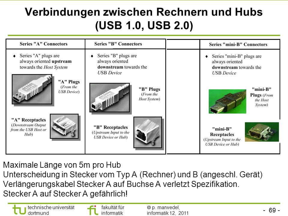 - 68 - technische universität dortmund fakultät für informatik p. marwedel, informatik 12, 2011 Hierarchisch aufgebautes Hub-System max. 5 Hubs