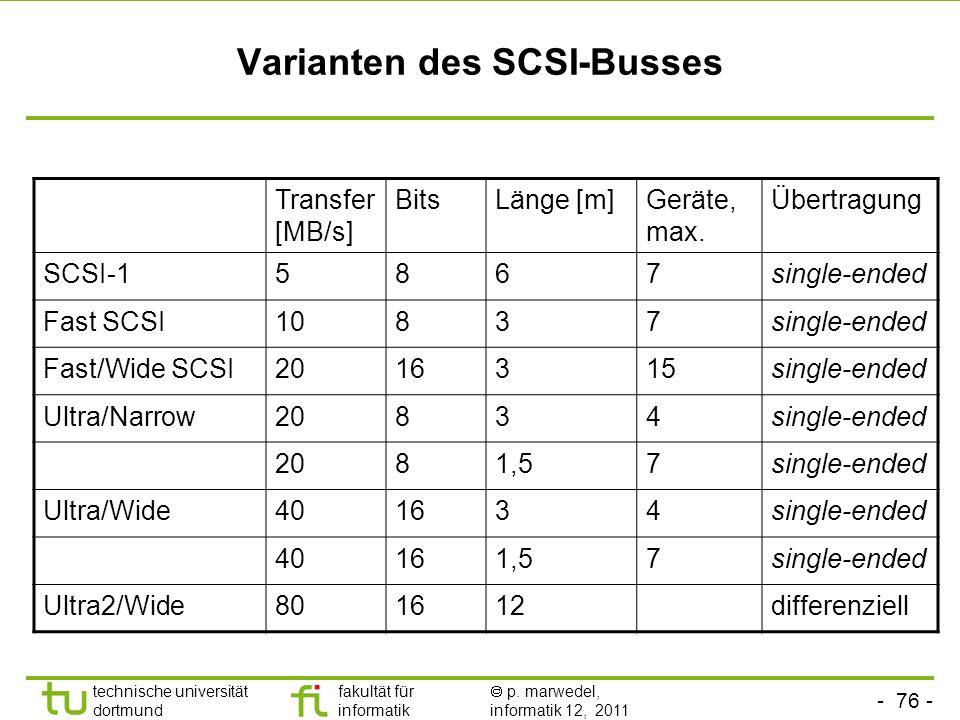 - 75 - technische universität dortmund fakultät für informatik p. marwedel, informatik 12, 2011 Grundsätzliche Eigenschaften des SCSI-Busses Ursprüngl