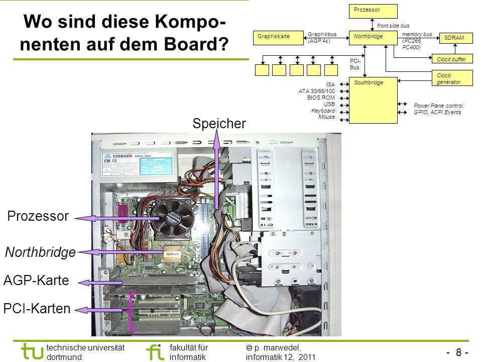 - 7 - technische universität dortmund fakultät für informatik p. marwedel, informatik 12, 2011 4. Grundstruktur späterer PCI-basierter Systeme Prozess