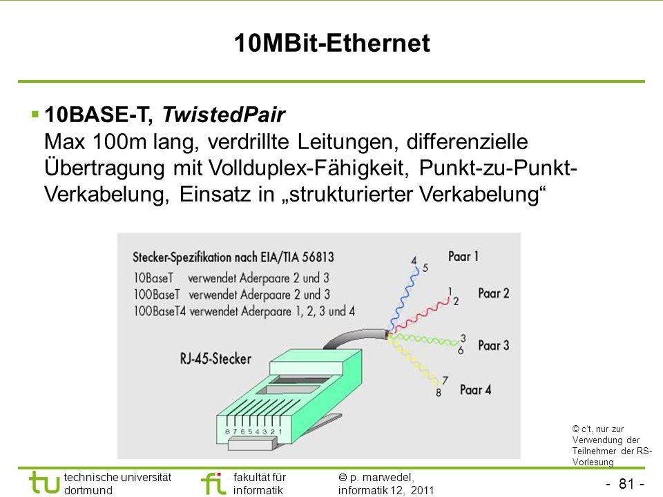 - 80 - technische universität dortmund fakultät für informatik p. marwedel, informatik 12, 2011 10MBit-Ethernet 10BASE2, Thin Wire, Cheapernet Max.185
