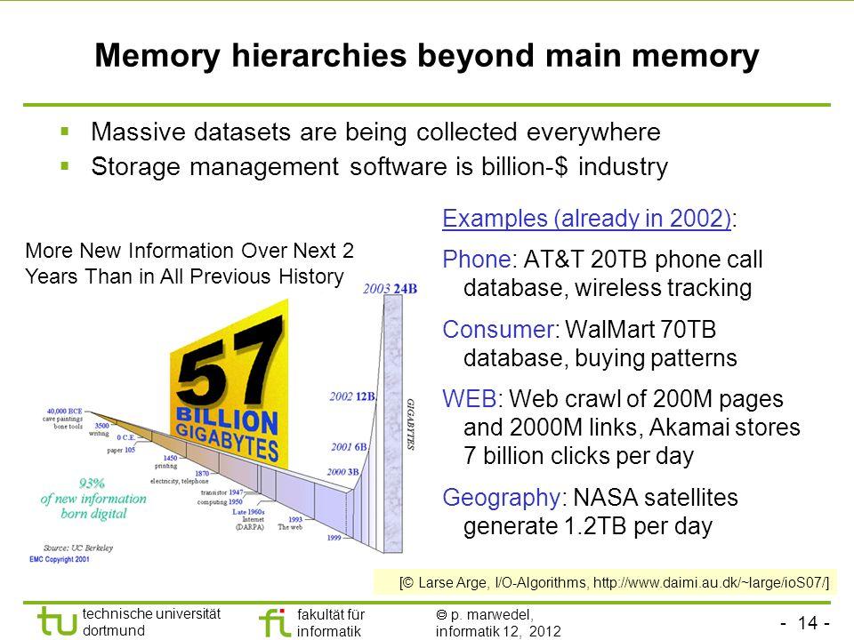 - 14 - technische universität dortmund fakultät für informatik p. marwedel, informatik 12, 2012 Memory hierarchies beyond main memory Massive datasets