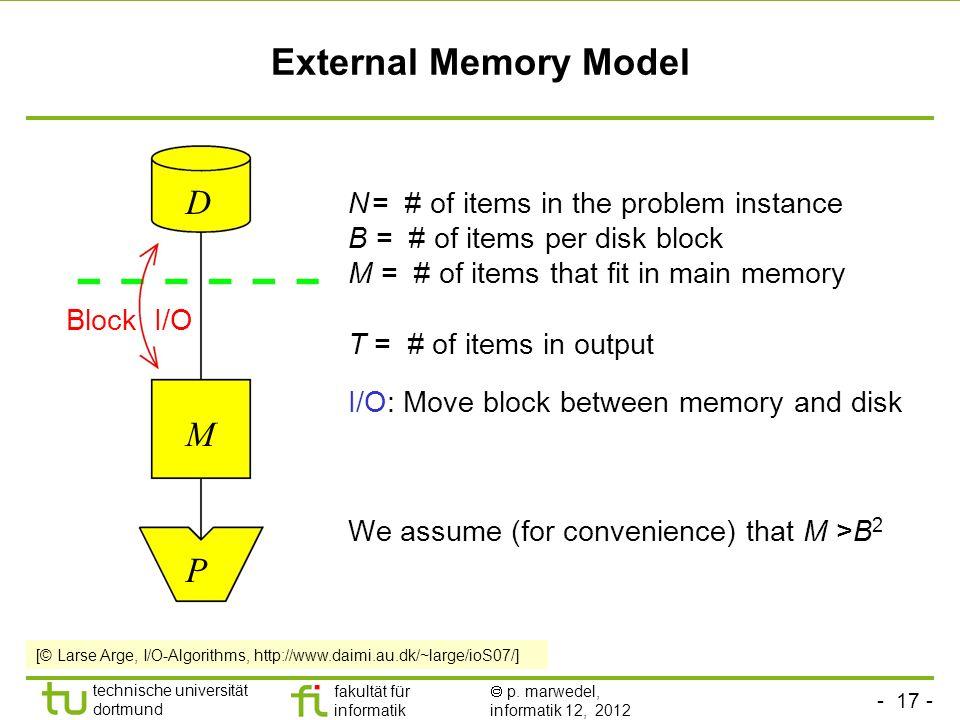 - 17 - technische universität dortmund fakultät für informatik p. marwedel, informatik 12, 2012 N= # of items in the problem instance B = # of items p