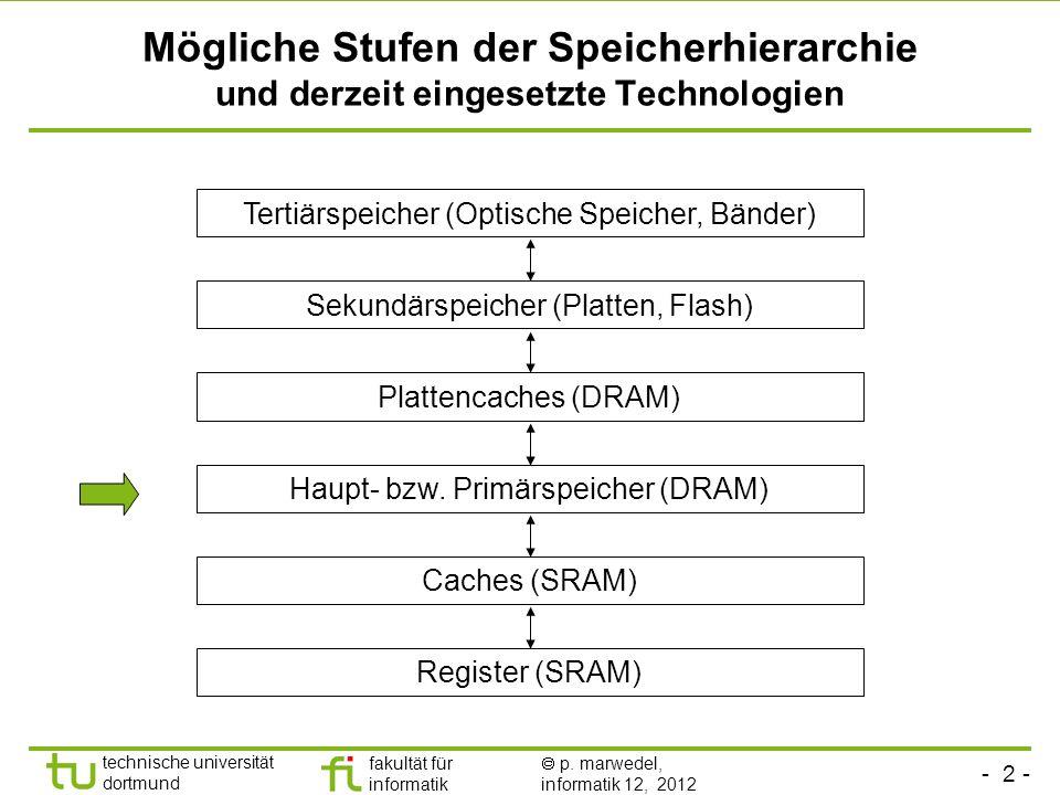 - 2 - technische universität dortmund fakultät für informatik p. marwedel, informatik 12, 2012 Mögliche Stufen der Speicherhierarchie und derzeit eing