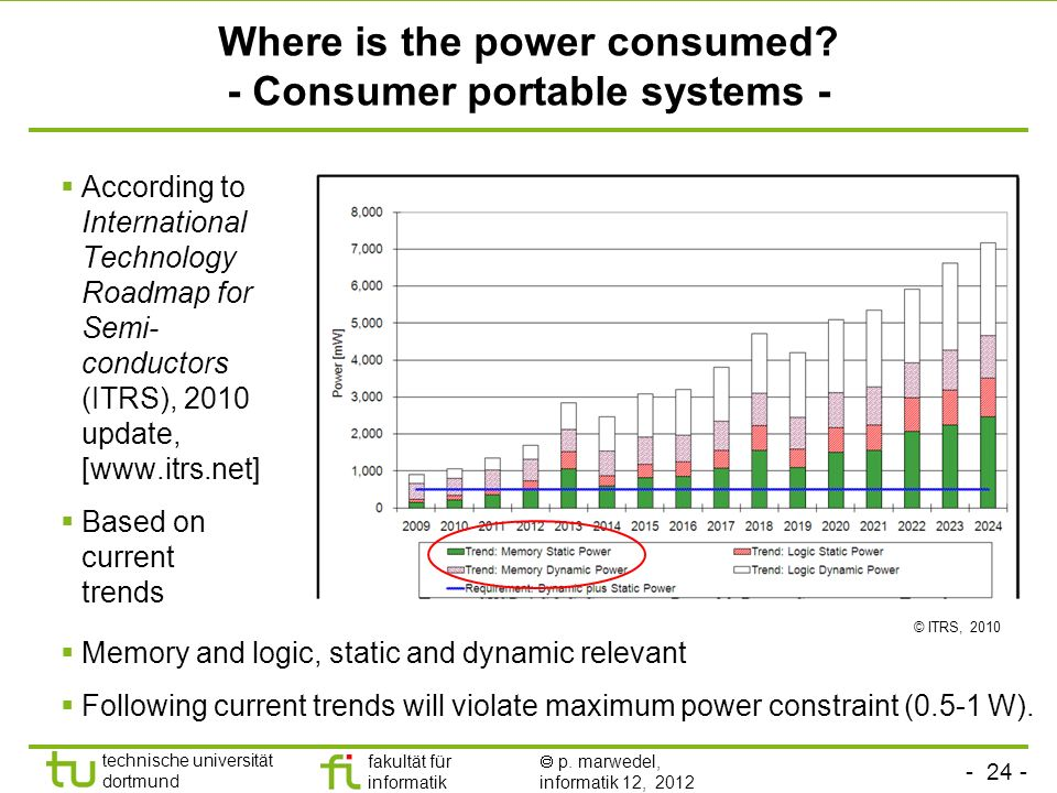 - 24 - technische universität dortmund fakultät für informatik p. marwedel, informatik 12, 2012 Where is the power consumed? - Consumer portable syste