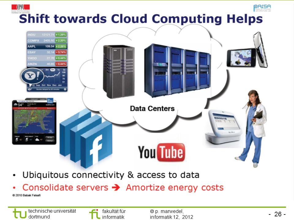 - 26 - technische universität dortmund fakultät für informatik p. marwedel, informatik 12, 2012