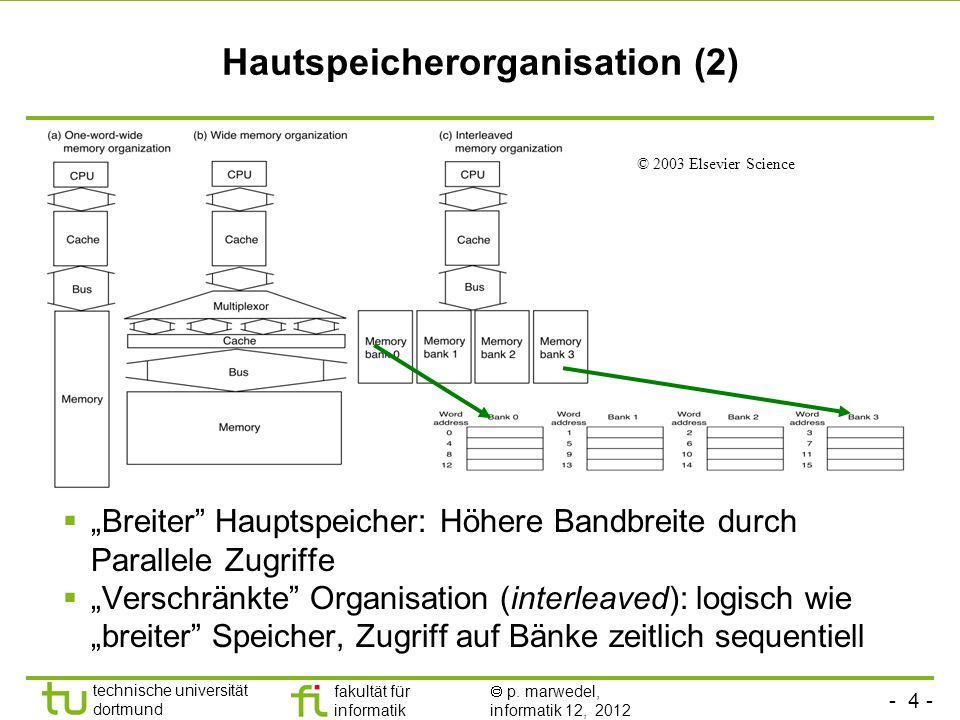 - 4 - technische universität dortmund fakultät für informatik p. marwedel, informatik 12, 2012 Hautspeicherorganisation (2) Breiter Hauptspeicher: Höh