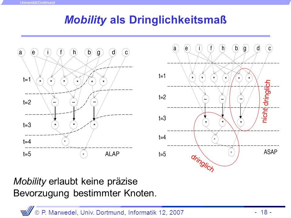- 18 - P. Marwedel, Univ. Dortmund, Informatik 12, 2007 Universität Dortmund Mobility als Dringlichkeitsmaß dringlich nicht dringlich Mobility erlaubt