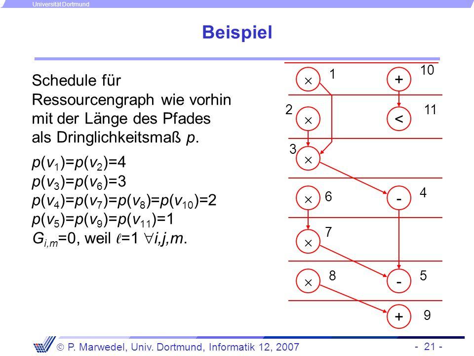 - 21 - P. Marwedel, Univ. Dortmund, Informatik 12, 2007 Universität Dortmund Beispiel Schedule für Ressourcengraph wie vorhin mit der Länge des Pfades