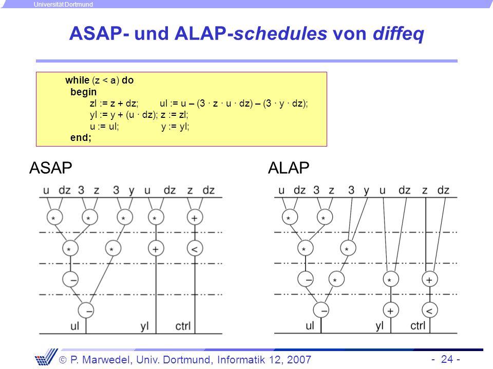 - 24 - P. Marwedel, Univ. Dortmund, Informatik 12, 2007 Universität Dortmund ASAP- und ALAP-schedules von diffeq ASAP ALAP while (z < a) do begin zl :