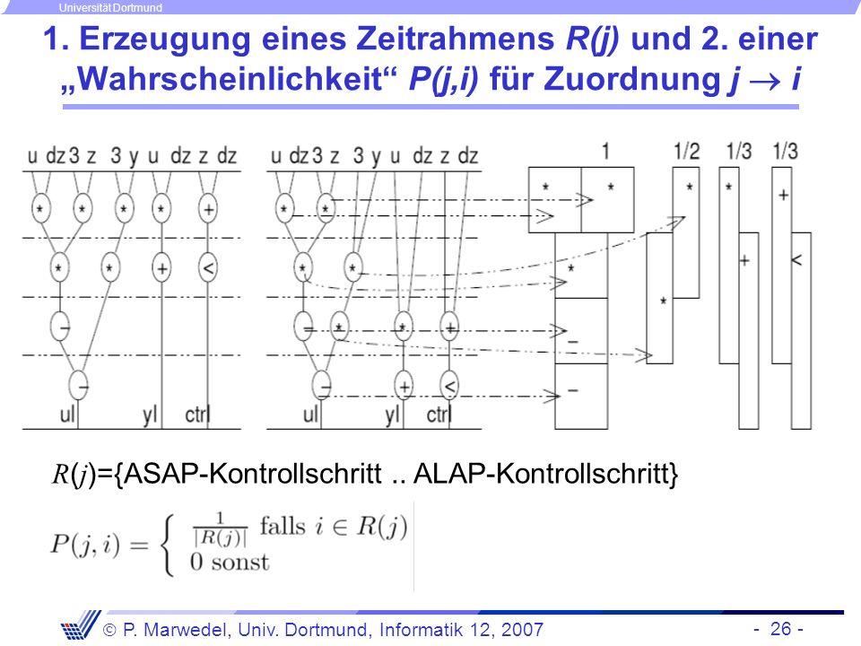 - 26 - P. Marwedel, Univ. Dortmund, Informatik 12, 2007 Universität Dortmund 1. Erzeugung eines Zeitrahmens R(j) und 2. einer Wahrscheinlichkeit P(j,i