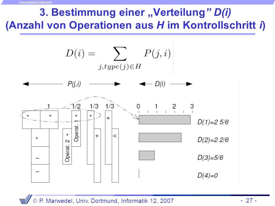 - 27 - P. Marwedel, Univ. Dortmund, Informatik 12, 2007 Universität Dortmund 3. Bestimmung einer Verteilung D(i) (Anzahl von Operationen aus H im Kont