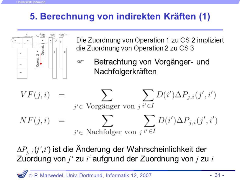 - 31 - P. Marwedel, Univ. Dortmund, Informatik 12, 2007 Universität Dortmund 5. Berechnung von indirekten Kräften (1) D Die Zuordnung von Operation 1