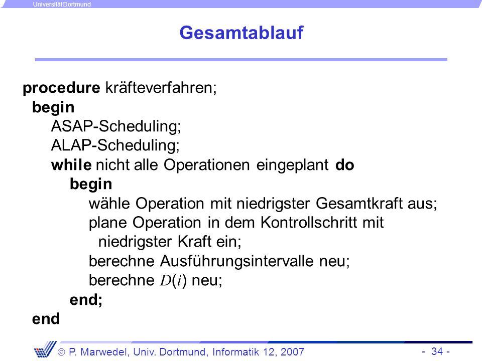 - 34 - P. Marwedel, Univ. Dortmund, Informatik 12, 2007 Universität Dortmund Gesamtablauf procedure kräfteverfahren; begin ASAP-Scheduling; ALAP-Sched