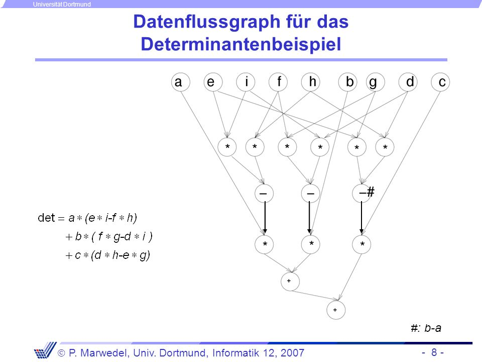 - 8 - P. Marwedel, Univ. Dortmund, Informatik 12, 2007 Universität Dortmund Datenflussgraph für das Determinantenbeispiel #: b-a