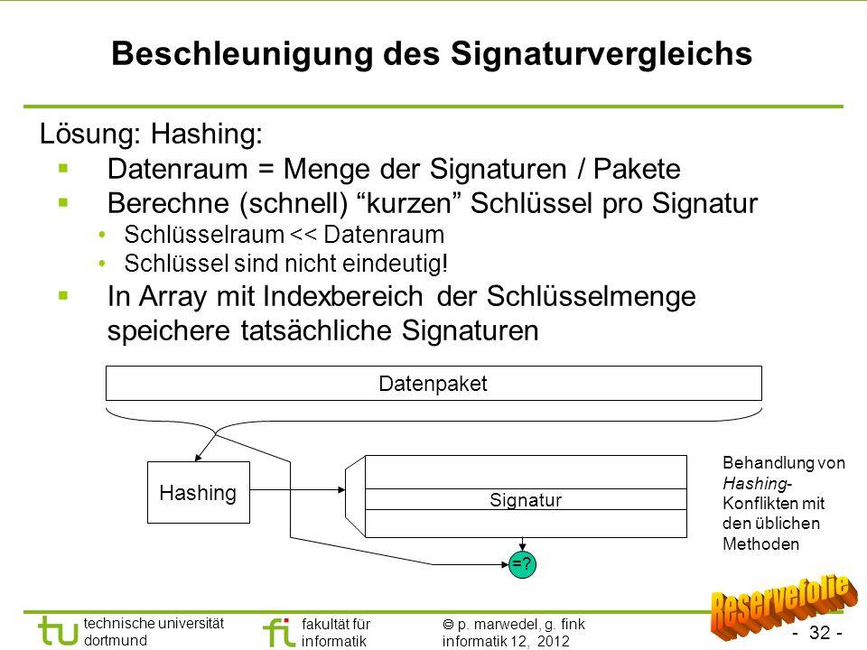 - 32 - technische universität dortmund fakultät für informatik p. marwedel, g. fink informatik 12, 2012 Beschleunigung des Signaturvergleichs Lösung: