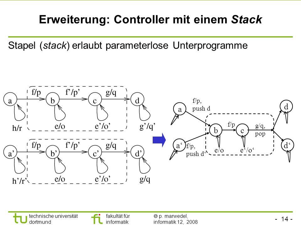- 14 - technische universität dortmund fakultät für informatik p. marwedel, informatik 12, 2008 Erweiterung: Controller mit einem Stack Stapel (stack)