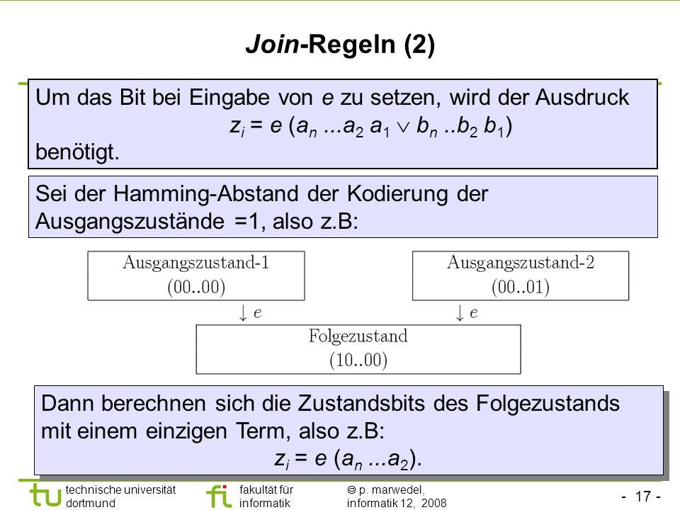 - 17 - technische universität dortmund fakultät für informatik p. marwedel, informatik 12, 2008 Join-Regeln (2) Sei der Hamming-Abstand der Kodierung