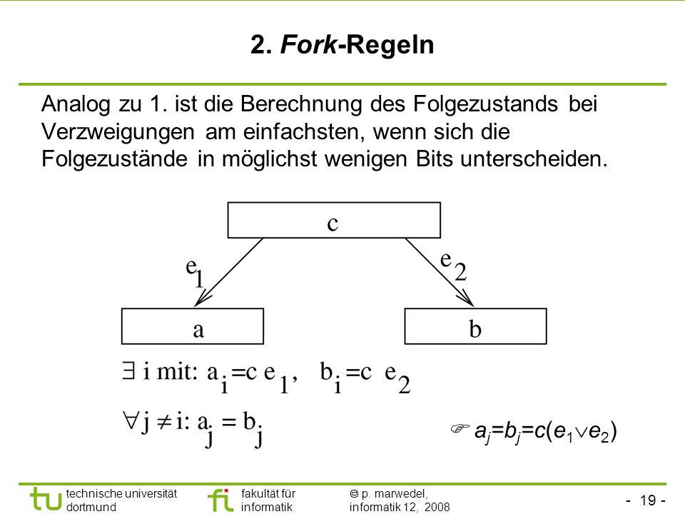- 19 - technische universität dortmund fakultät für informatik p. marwedel, informatik 12, 2008 2. Fork-Regeln Analog zu 1. ist die Berechnung des Fol